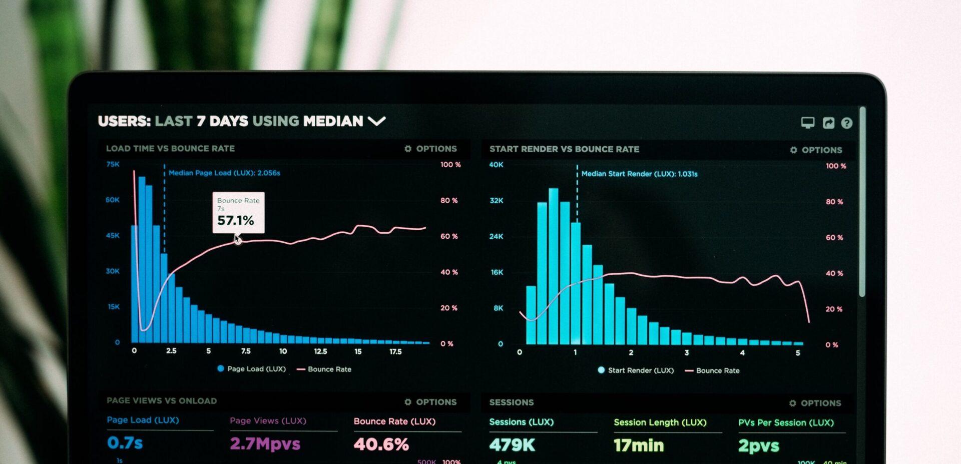 Daten auf einem Bildschirm