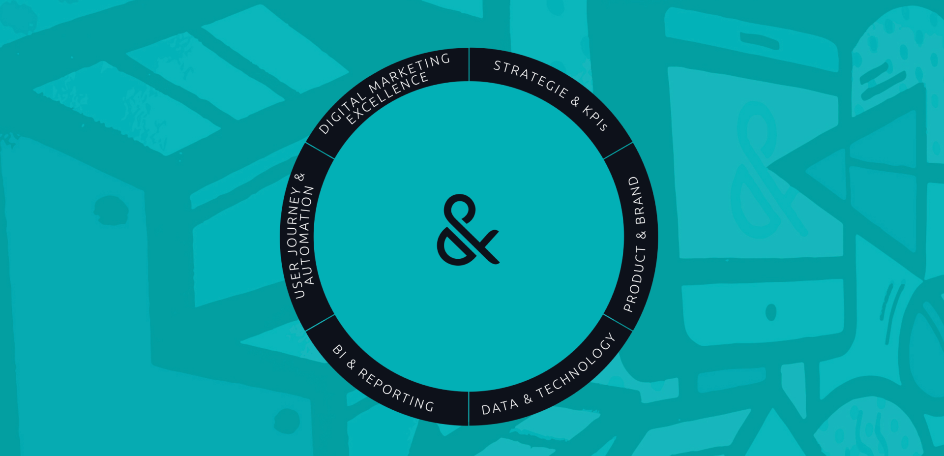 Das ads&figures Digital Success Model